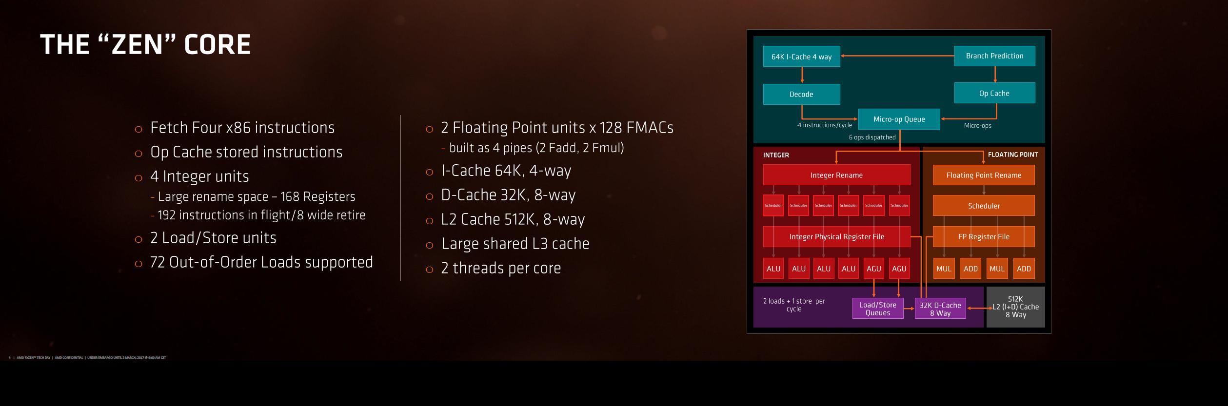 """Ryzen 7 1800X im Test: """"AMD ist endlich zurück"""" - Blockdiagramm eines Zen-Kerns (Bild: AMD)"""