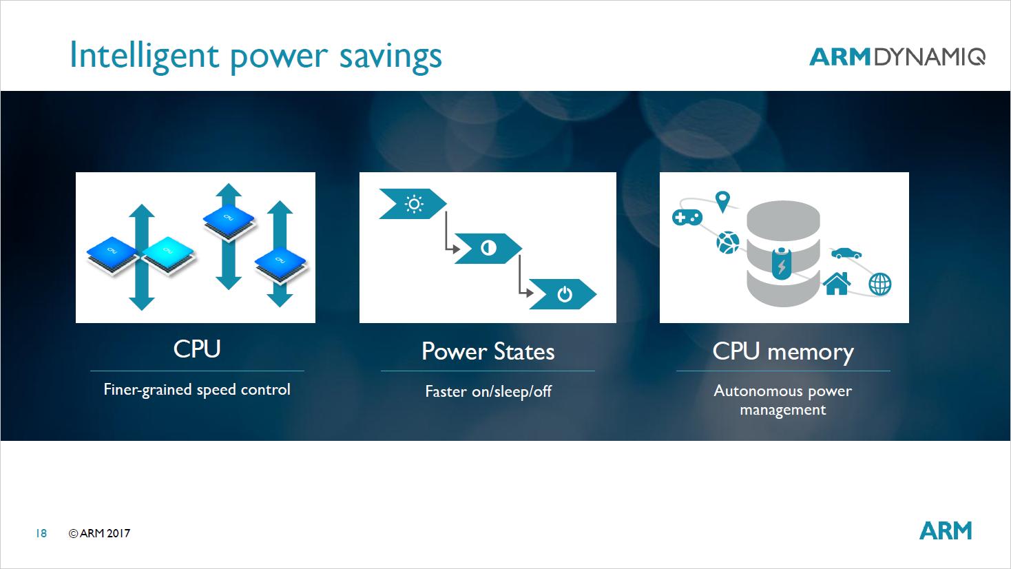 Dynamiq: ARM erweitert Big-Little-Idee auf acht CPU-Kerne pro Cluster -