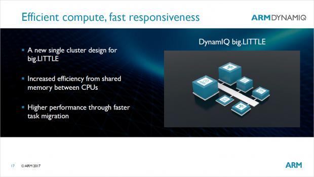 DynamIQ ermöglicht sehr flexible Big-Little-Konfigurationen. (Bild: ARM)