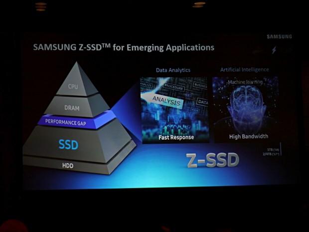 Flash Speicher Samsung Nennt Erste Leistungswerte Zu