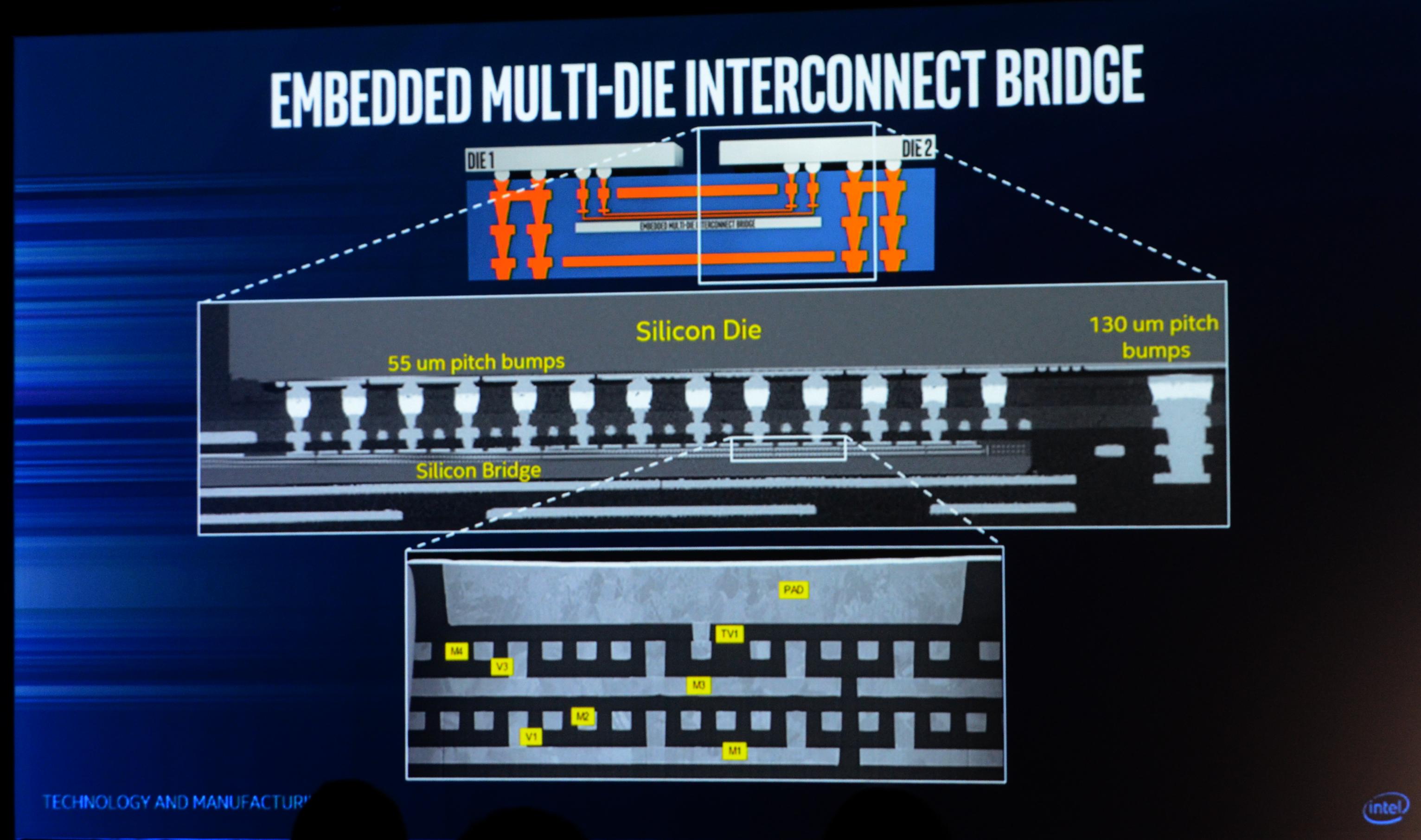 EMIB: Intel verbindet Multi-Chip-Module mit Silizium - SEM-Aufnahme der echten Verbindungen (Bild: Intel)