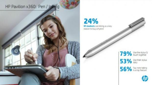 Der Stift ist im Paket enthalten. (Bild: HP)