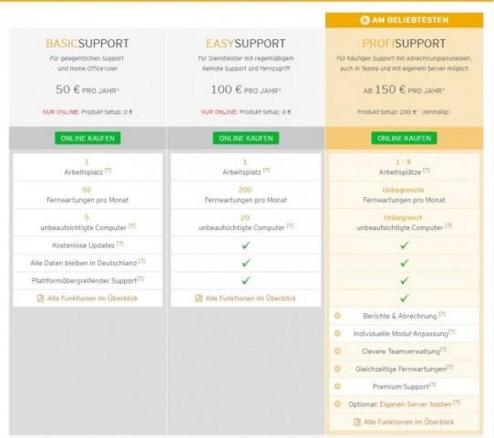 PCVisit wird in drei Lizenzen vermietet. (Screenshot: Oliver Nickel/Golem.de)