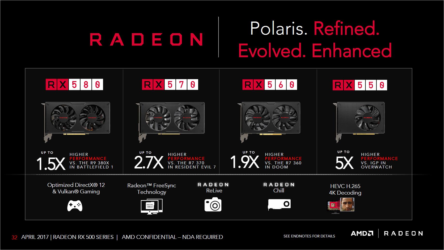 Radeon RX 580 und RX 570 im Test: AMDs Grafikkarten sind schneller und sparsamer -