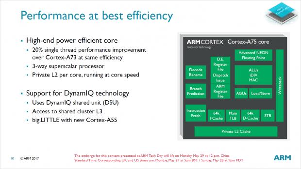 Cortex-A75 (Bild: ARM)