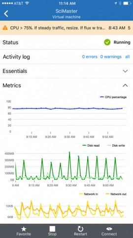 Microsofts Azure App (Screenshot: Microsoft)