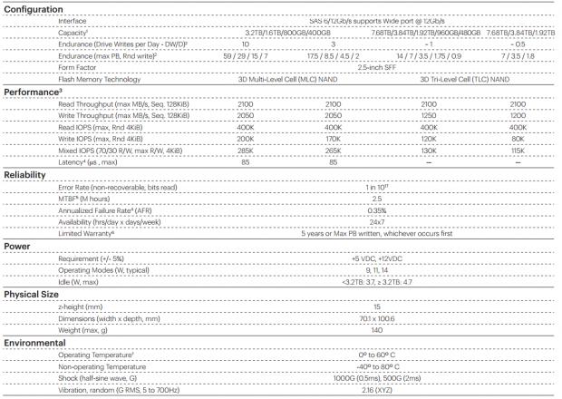 Das Datenblatt der Platte (Bild: HGST)