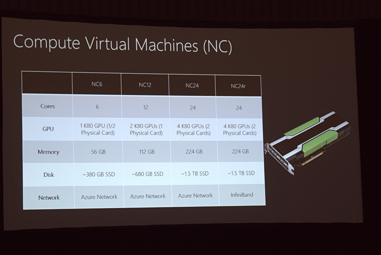 Tesla P100 & P40: Microsoft nutzt Pascal-GPUs für Azure - Die bisherige NC-Instanz (Foto: Marc Sauter/Golem.de)