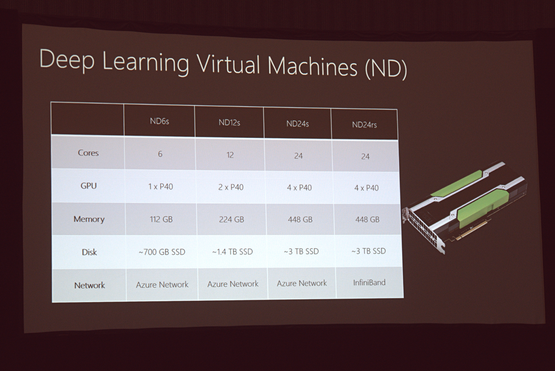 Tesla P100 & P40: Microsoft nutzt Pascal-GPUs für Azure - ND beschreibt Instanzen mit Tesla P40.  (Foto: Marc Sauter/Golem.de)