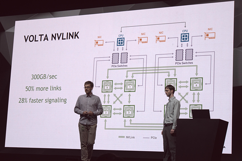 """Nvidias GV100-Chip: """"Wir sind am Limit des technisch Möglichen"""" - NV-Link 2.0 verbindet mehrere Tesla V100 (Foto: Marc Sauter/Golem.de)"""