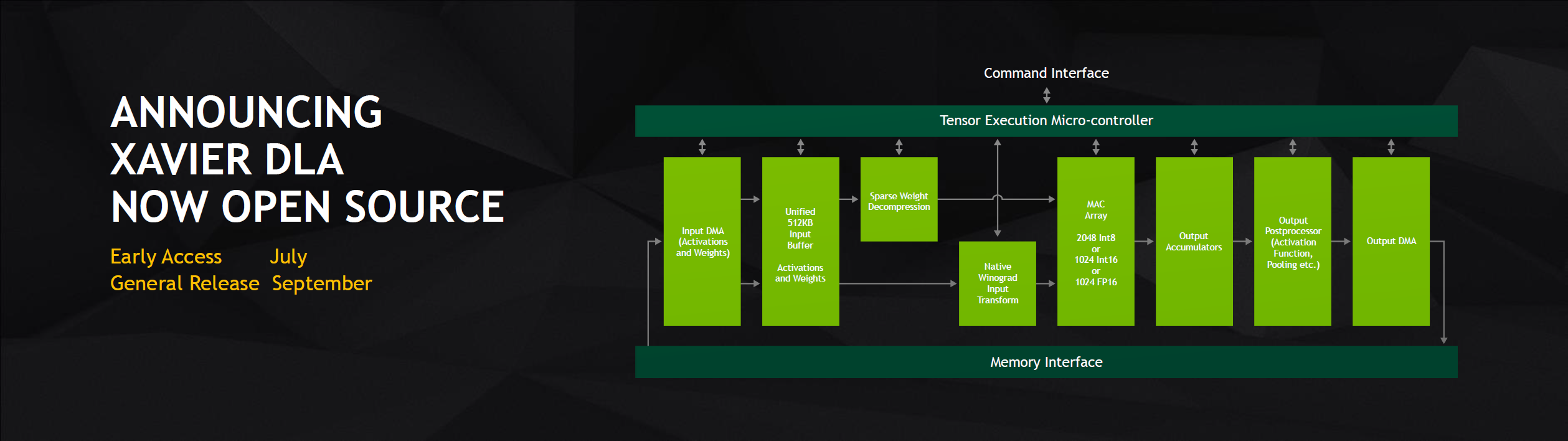Xavier-Tegra: Nvidia entwickelt eigene TPU für autonome Autos - Die Xavier DLA sollen Open Source werden. (Bild: Nvidia)