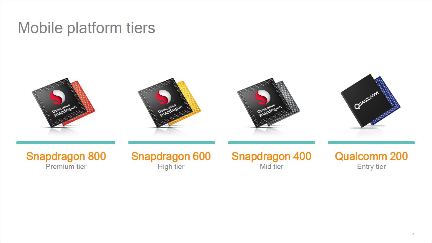 Snapdragon 660/630: Qualcomm bringt Kryo-Kerne in die Mittelklasse - Aufstellung der Snapdragon-Modelle (Bild: Qualcomm)