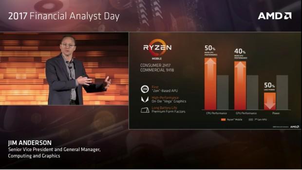 Ryzen Mobile soll schneller und sparsamer sein. (Bild: AMD)