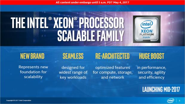 Aus EP/EX wird SP. (Bild: Intel)