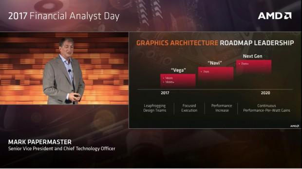 Aktualisierte Roadmap für Grafikchips (Bild: AMD)