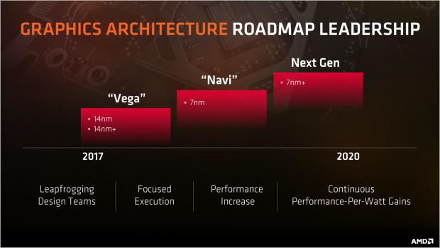 Vega-Navi-FAD-2017-02.png
