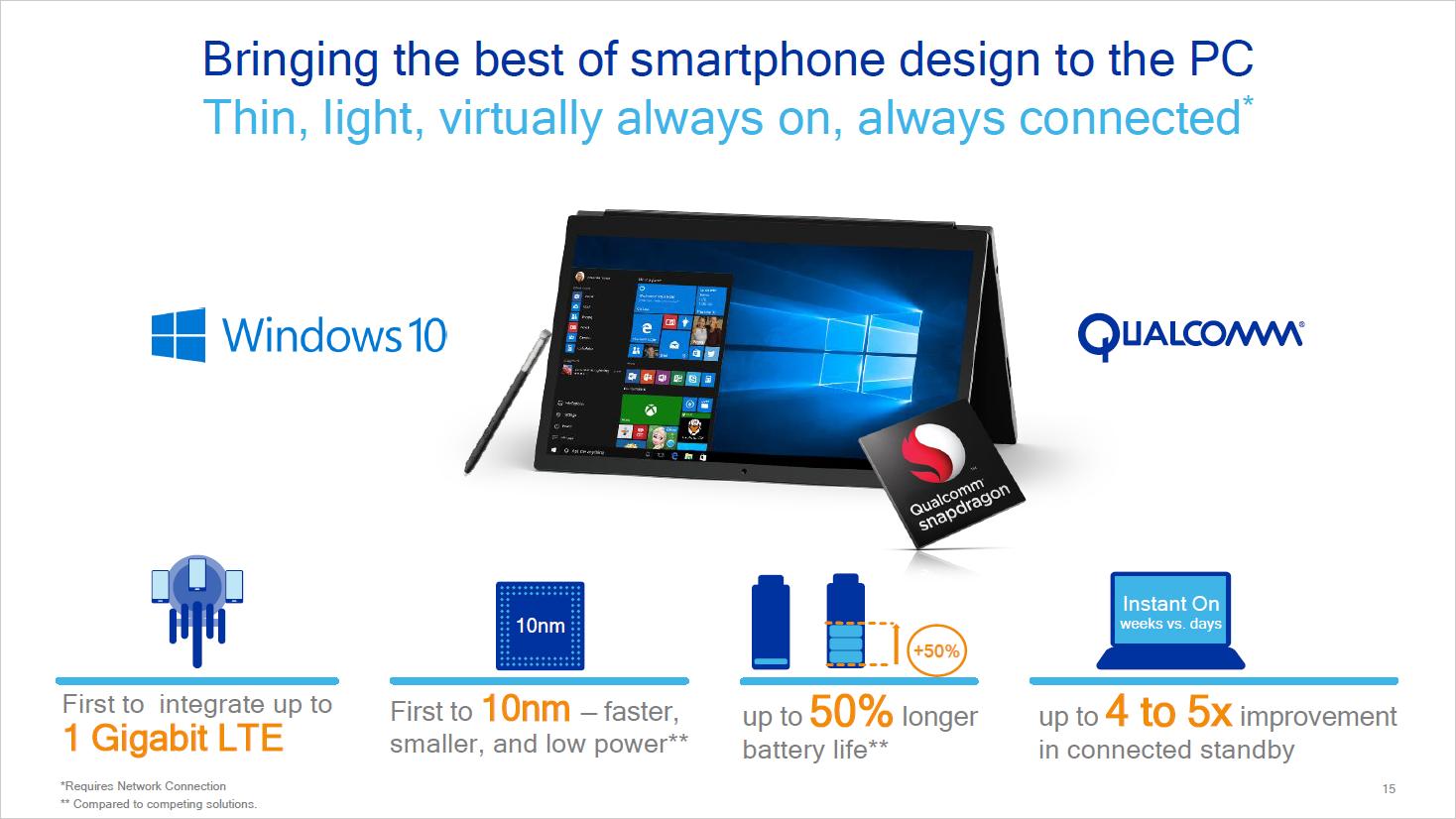 Always Connected PC: Windows 10 on ARM soll Intels x86-Ultrabooks übertreffen - Qualcomm und Microsoft sprechen vom Always Connected PC. (Bild: Qualcomm)