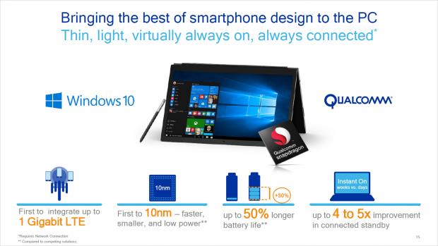 Qualcomm und Microsoft sprechen vom Always Connected PC. (Bild: Qualcomm)