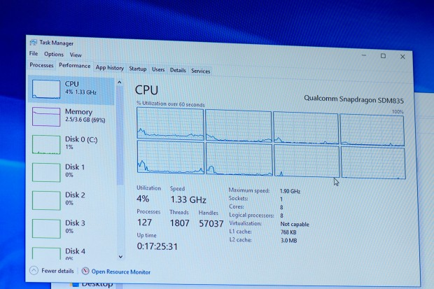 Momentan erkennt Windows 10 nur den Takt des Little-Clusters. (Foto: Andreas Sebayang/Golem.de)