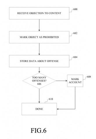 Markierung von Objekten (Grafik: Microsoft)