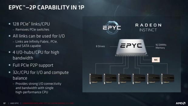 ... und eines 1-Sockel-Systems (Bild: AMD)