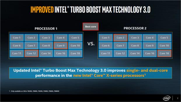 Einige Skylake-X takten dank Turbo v3 zwei Kerne auf 4,5 GHz. (Bild: Intel)