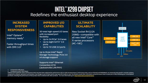 Der X299-Chipsatz bietet wenig Neues. (Bild: Intel)