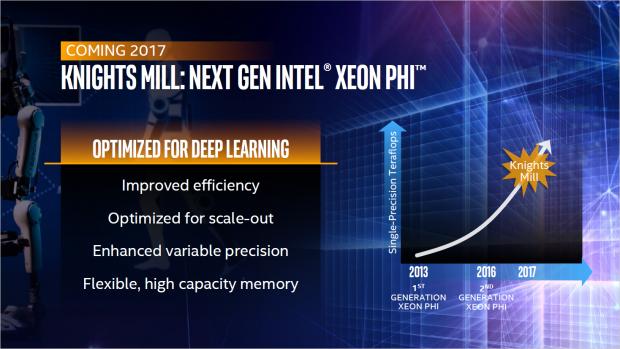 Knights Mill ist die dritte Generation der Xeon Phi. (Bild: Intel)