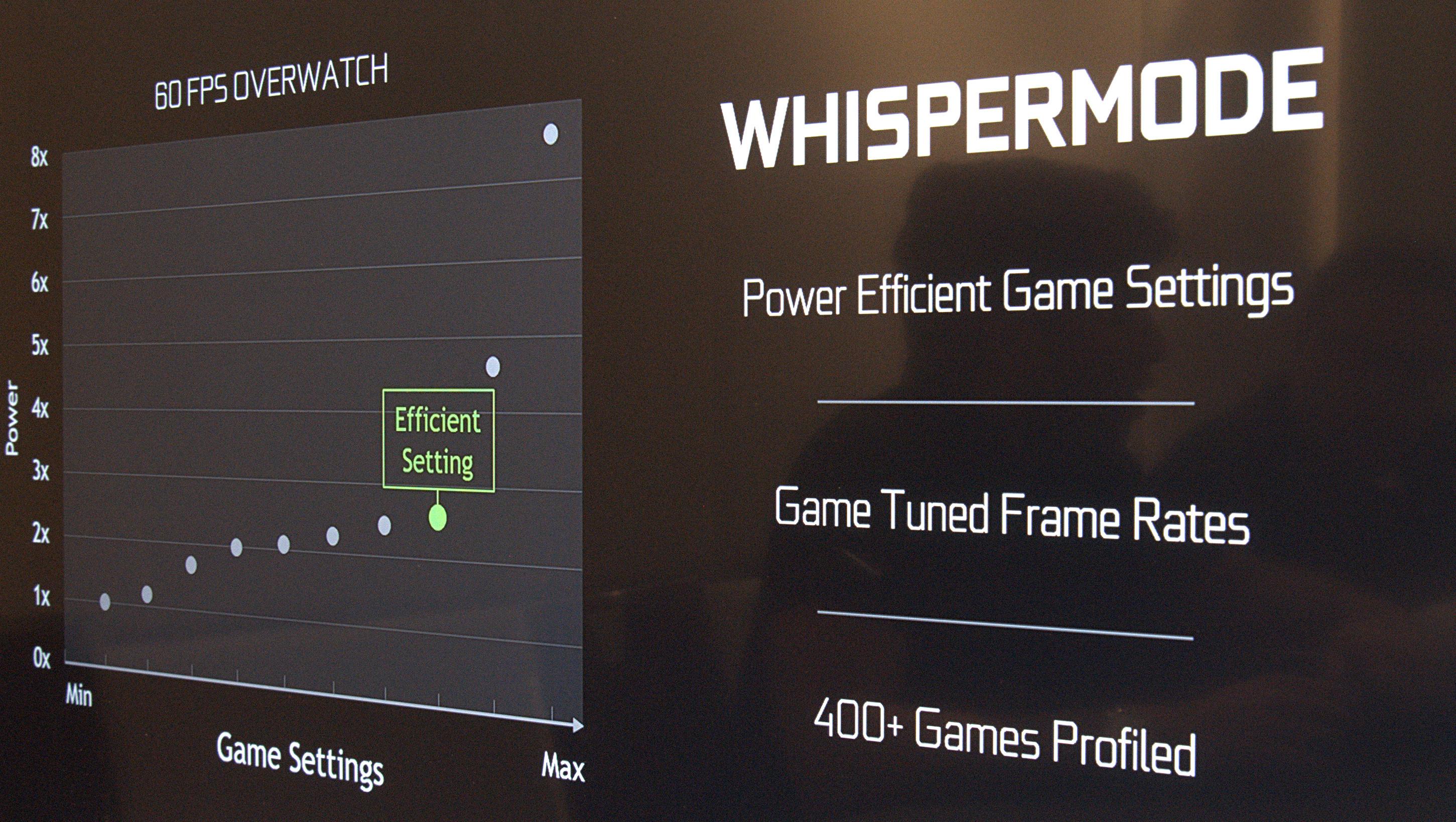Nvidia: Max-Q und Whisper Mode machen Notebooks leiser - Der Whisper Mode optimiert Einstellungen auf Energieeffizienz. (Foto: Marc Sauter/Golem.de)