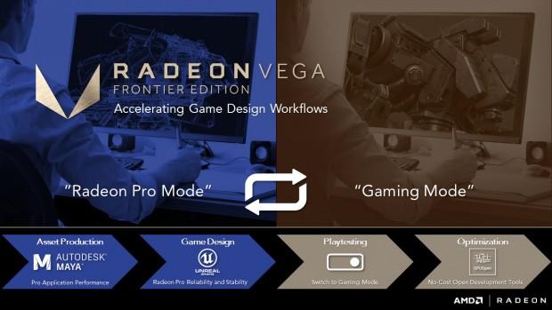 Radeon Vega Frontier Edition (Bild: AMD)