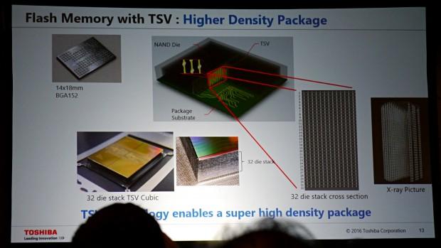 Details zu Toshibas TSV-Flash (Foto: Marc Sauter/Golem.de)