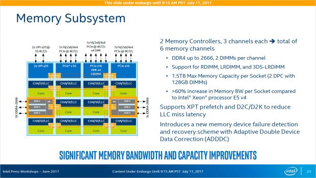 Die Xeon SP weisen sechs DDR4-Kanäle auf. (Bild: Intel)