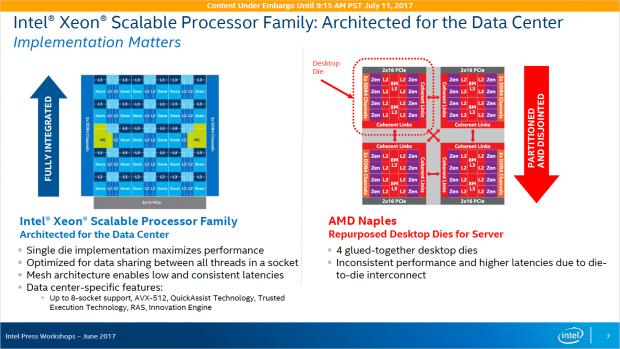 Naples? Laut Intel nur vier zusammengepappte Desktop-Chips. (Bild: Intel)