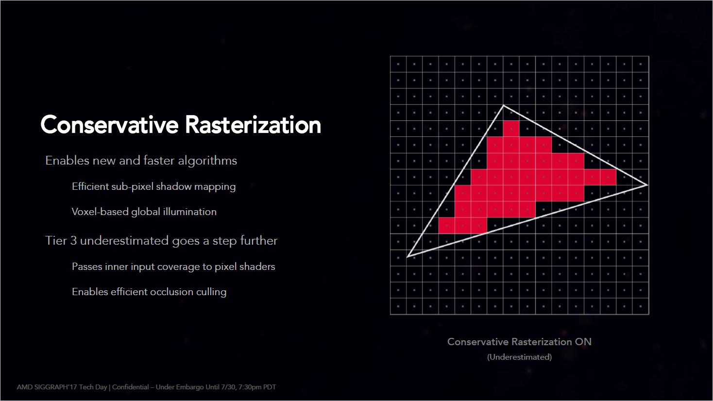 Radeon RX Vega 64 im Test: Schnell und durstig mit Potenzial -