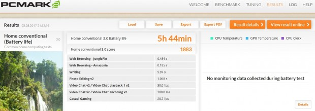 PCmark8-Benchmark bei 200 cd/m2 Helligkeit (Screenshot: Oliver Nickel/Golem.de)