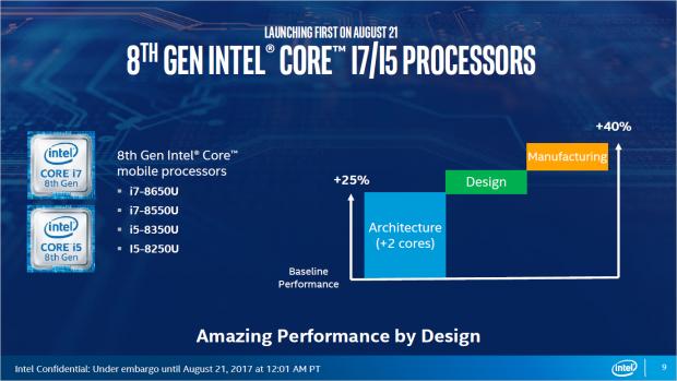 Mehr Leistung durch vier Kerne, Design-Optimierung und verbesserte Fertigung (Bild: Intel)