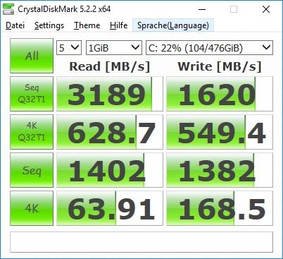 Lenovo Thinkstation P320 Tiny im Test: Viel Leistung in der Zigarrenschachtel - Die SSD ist sehr schnell. (Screenshot: Oliver Nickel/Golem.de)