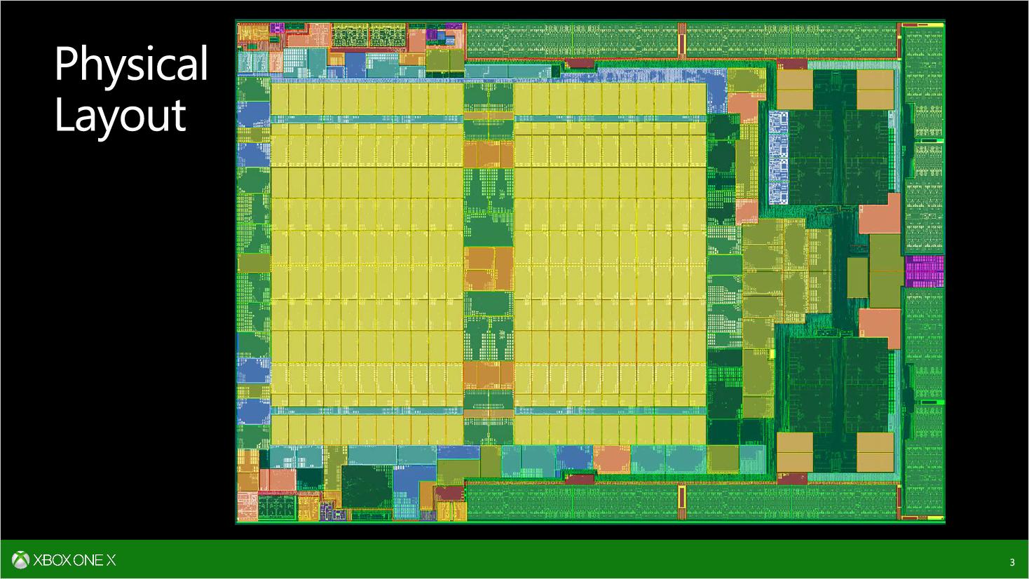 Scorpio Engine: Microsoft erläutert SoC der Xbox One X - Die-Shot der Scorpio-Engine (Bild: Microsoft)