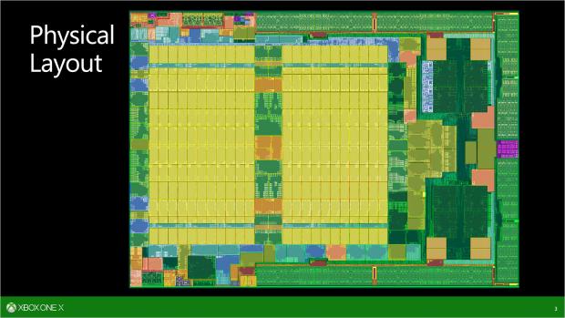 Die-Shot der Scorpio-Engine (Bild: Microsoft)