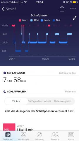 Fitbit zeigt in der Hauptübersicht den Verlauf der vier Schlafphasen. (Bild: Fitbit/Screenshot: Golem.de)
