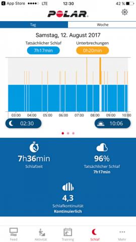 Die Auswertung der Schlafdaten auf Polar Flow. (Bild: Polar/Screenshot: Golem.de)