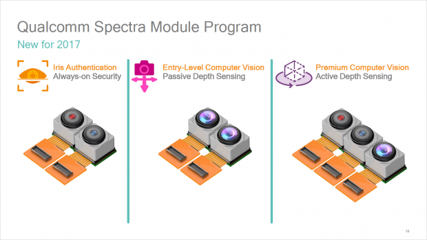 Camera/Spectra Module Program (Bild: Qualcomm)