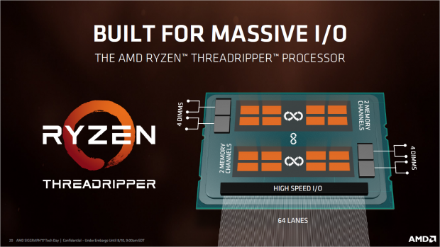 Zusammen liefern sie 64 PCIe-Gen3-Lanes und vier DDR4-Kanäle. (Bild: AMD)