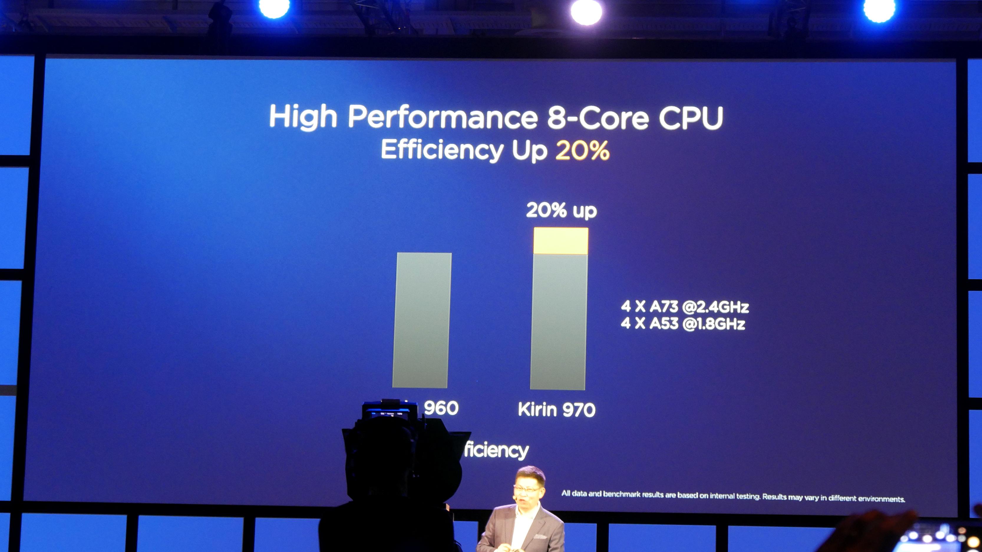 Kirin 970: Huawei-Chip hat AI-Hardware und schnellstes LTE - Die GPU ... (Foto: Marc Sauter/Golem.de)