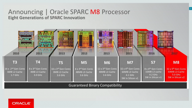 Sparc M8 (Bild: Oracle)