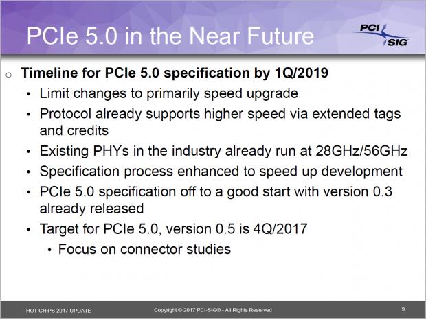 PCIe 5.0 (Bild: PCI-Sig)