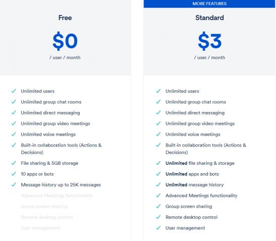 Für einige Funktionen muss gezahlt werden. (Bild: Atlassian)
