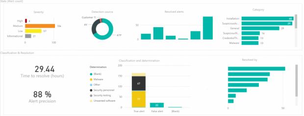 Es können individuelle Berichte erstellt werden. (Bild: Microsoft)