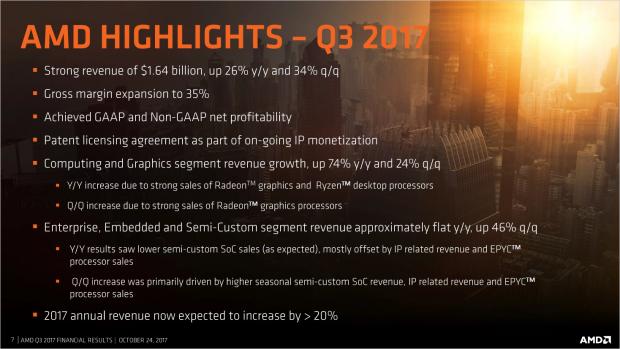 Q3/17-Zahlen (Bild: AMD)