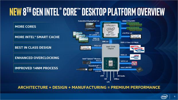 Core i7-8700K und Core i5-8400 im Test: Ein Sechser von Intel - Golem.de